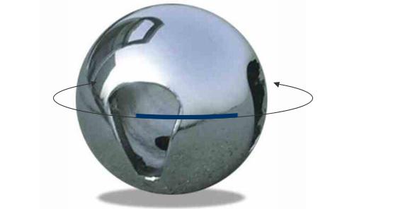 Customized Carbon Steel Ball Valve